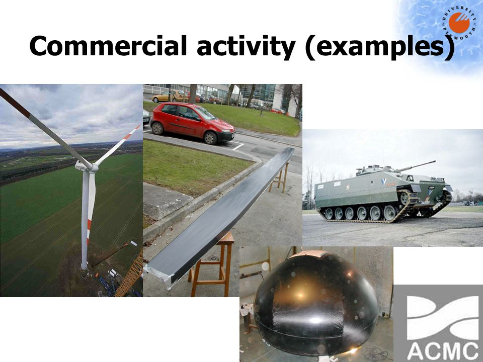 Commercial activity (examples)