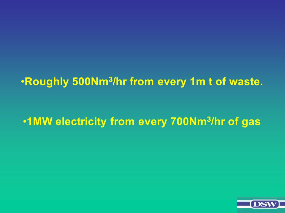 1 MW ENGINE