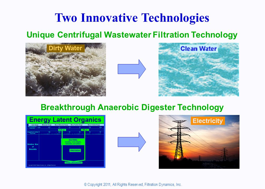 Two Innovative Technologies Unique Centrifugal Wastewater Filtration Technology Breakthrough Anaerobic Digester Technology © Copyright 2011, All Rights Reserved, Filtration Dynamics, Inc.