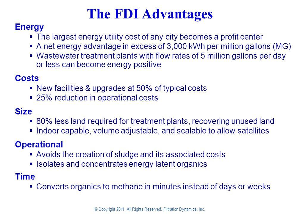 Filtration Dynamics, Inc.P.O.