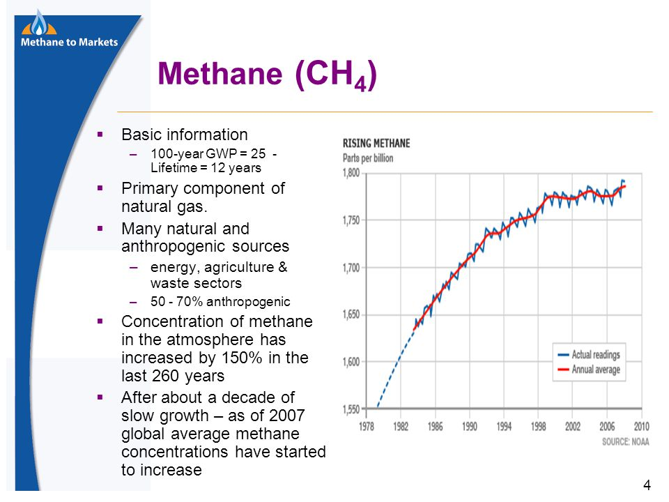 4 Methane (CH 4 )  Basic information –100-year GWP = 25 - Lifetime = 12 years  Primary component of natural gas.