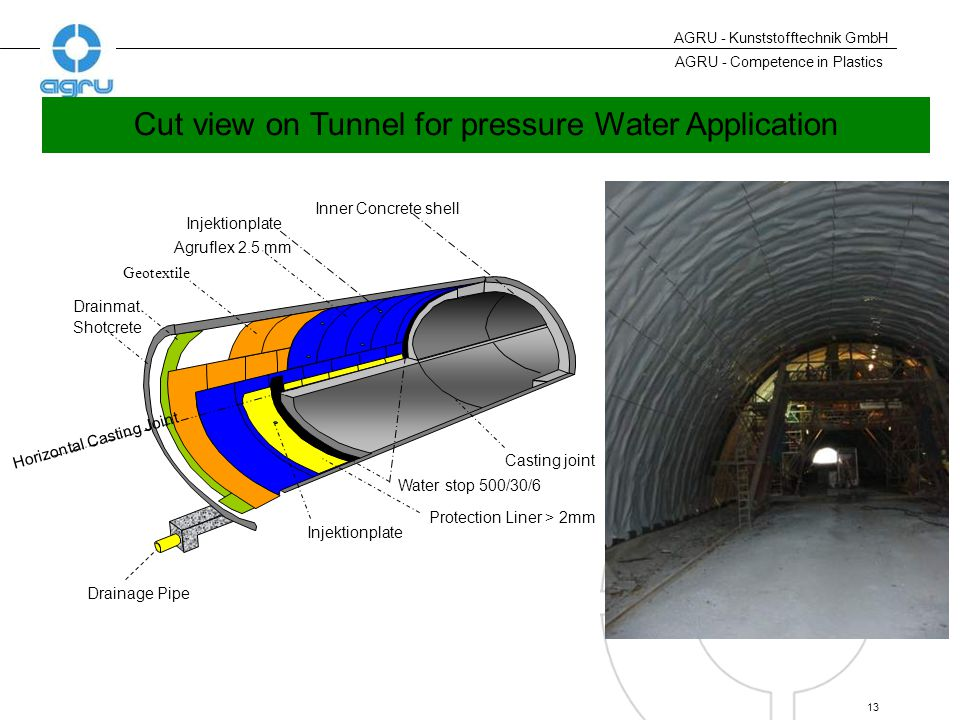 AGRU - Competence in Plastics 13 AGRU - Kunststofftechnik GmbH Cut view on Tunnel for pressure Water Application Drainage Pipe Geotextile Agruflex 2.5 mm Protection Liner > 2mm Water stop 500/30/6 Injektionplate Horizontal Casting Joint Inner Concrete shell Shotcrete Casting joint Drainmat