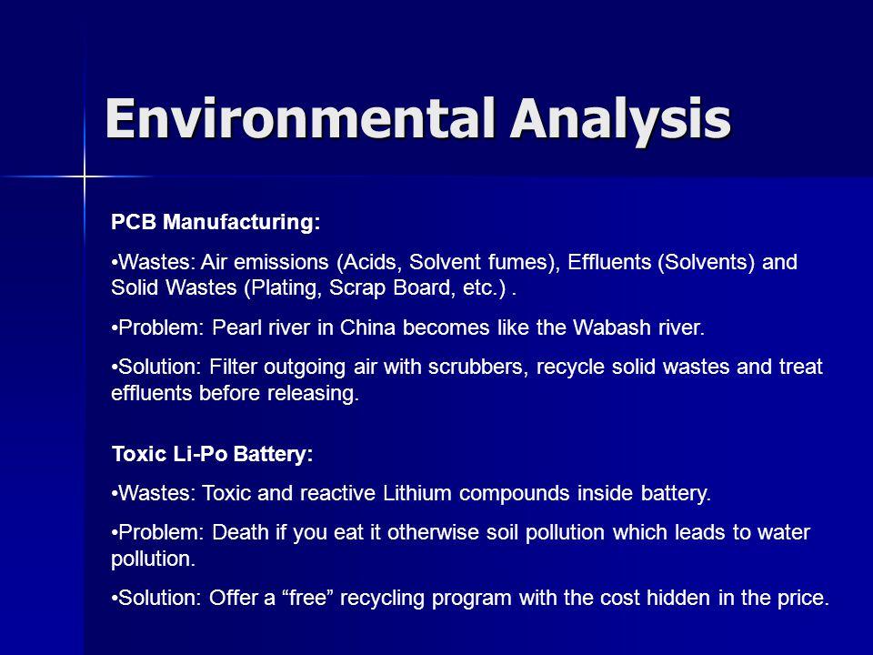 Environmental Analysis Plane Foam: Wastes: Non-biodegradable Elapor Foam.