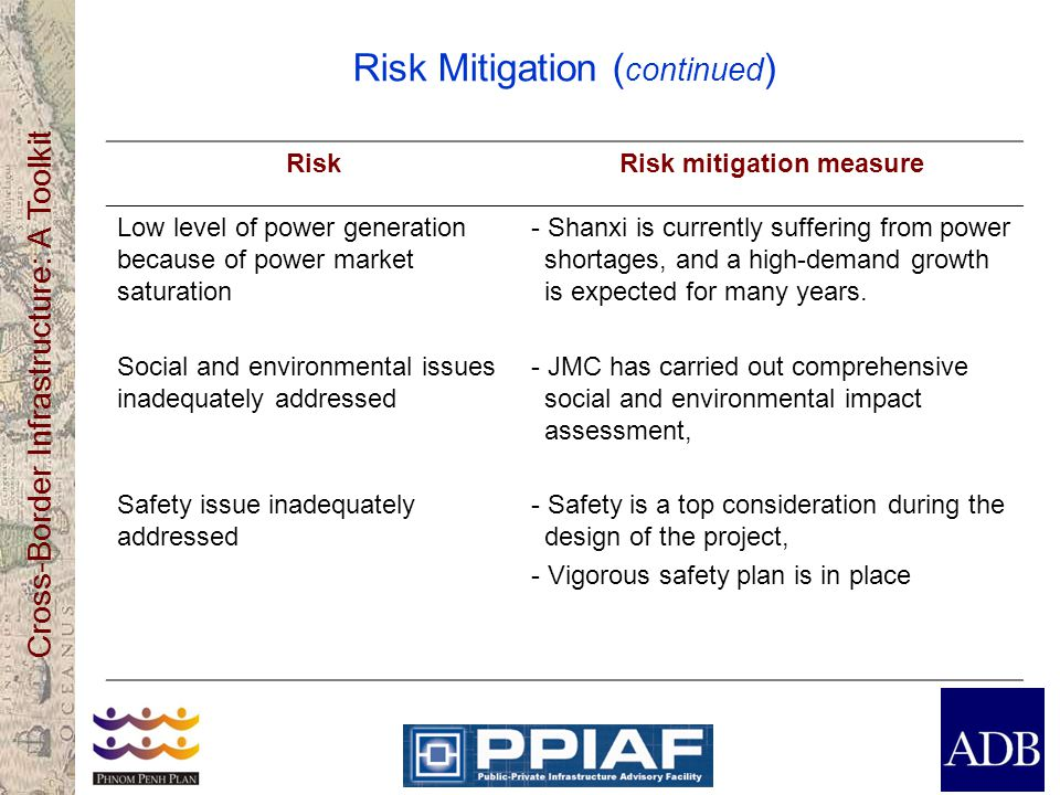 Cross-Border Infrastructure: A Toolkit Risk Mitigation ( continued ) RiskRisk mitigation measure Low level of power generation because of power market saturation - Shanxi is currently suffering from power shortages, and a high-demand growth is expected for many years.