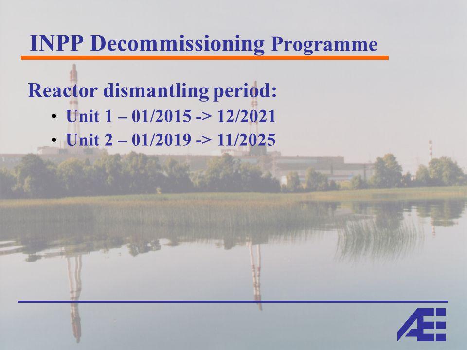 INPP Decommissioning Programme Reactor dismantling period: Unit 1 – 01/2015 -> 12/2021 Unit 2 – 01/2019 -> 11/2025