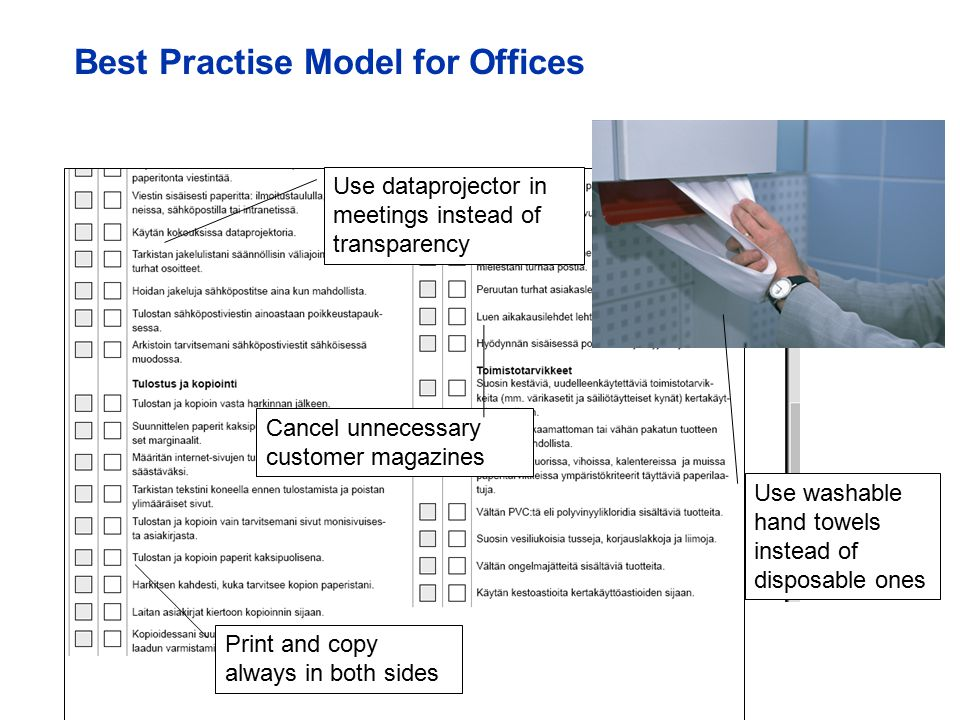 7.12.06Sari Kemppainen13 Best Practise Model for Offices Print and copy always in both sides Use dataprojector in meetings instead of transparency Cancel unnecessary customer magazines Use washable hand towels instead of disposable ones