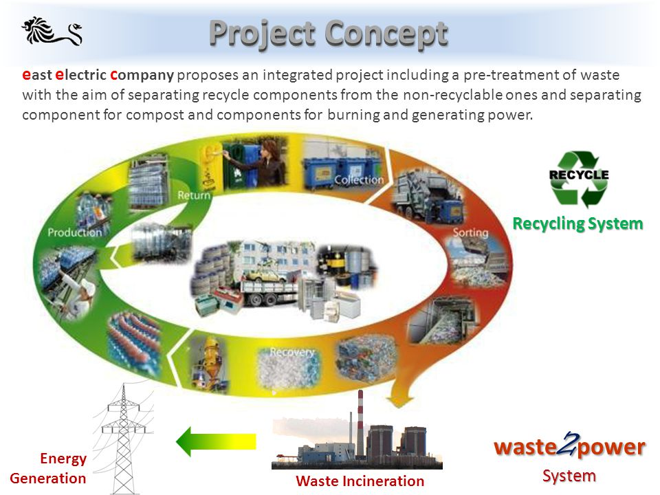 Project Concept Recycling System waste 2 power System e ast e lectric c ompany proposes an integrated project including a pre-treatment of waste with the aim of separating recycle components from the non-recyclable ones and separating component for compost and components for burning and generating power.