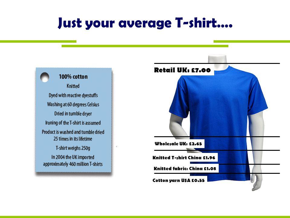 Just your average T-shirt…. Retail UK: £7.00 Wholesale UK: £2.65 Knitted T-shirt China £1.96 Knitted fabric: China £1.08 Cotton yarn USA £0.55