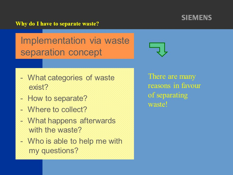 Why do I have to separate waste? Implementation via waste separation concept ­What categories of waste exist? ­How to separate? ­Where to collect? ­Wh