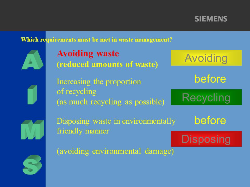Which requirements must be met in waste management? Recycling Avoiding Disposing before Disposing waste in environmentally friendly manner (avoiding e