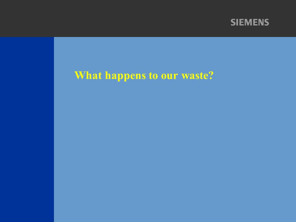 What happens to our waste?