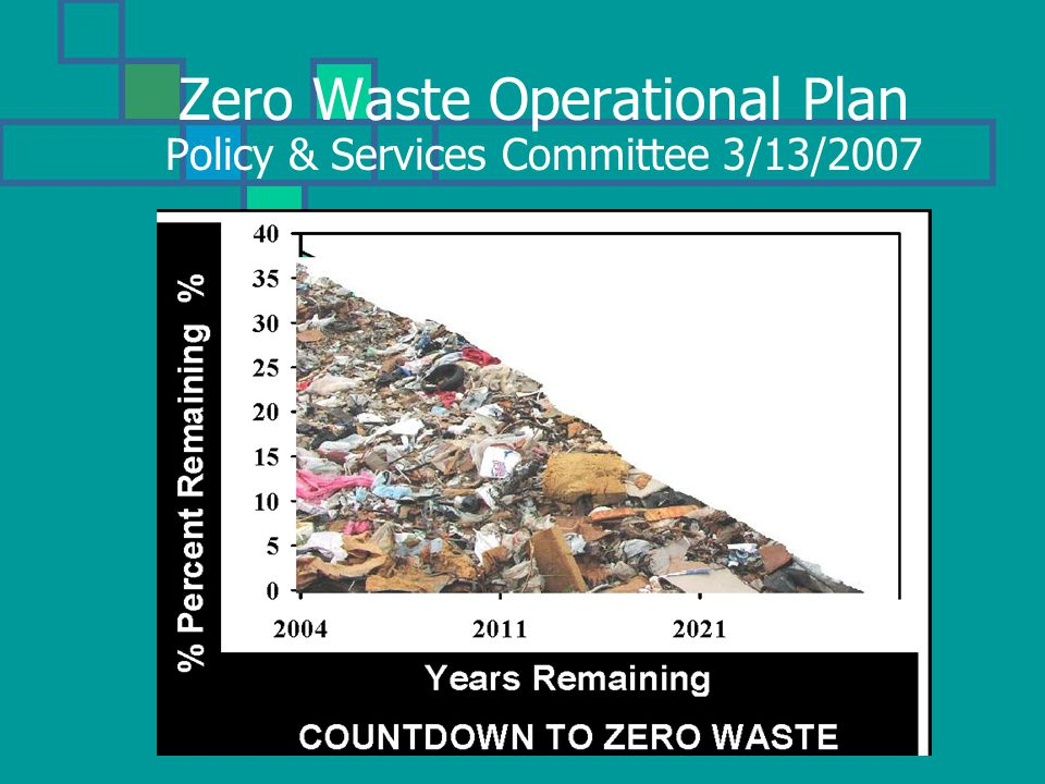 ZWOP Recommended Policies Continue to expand efforts in waste prevention through legislation, policies, ordinances, outreach, and technical assistance.