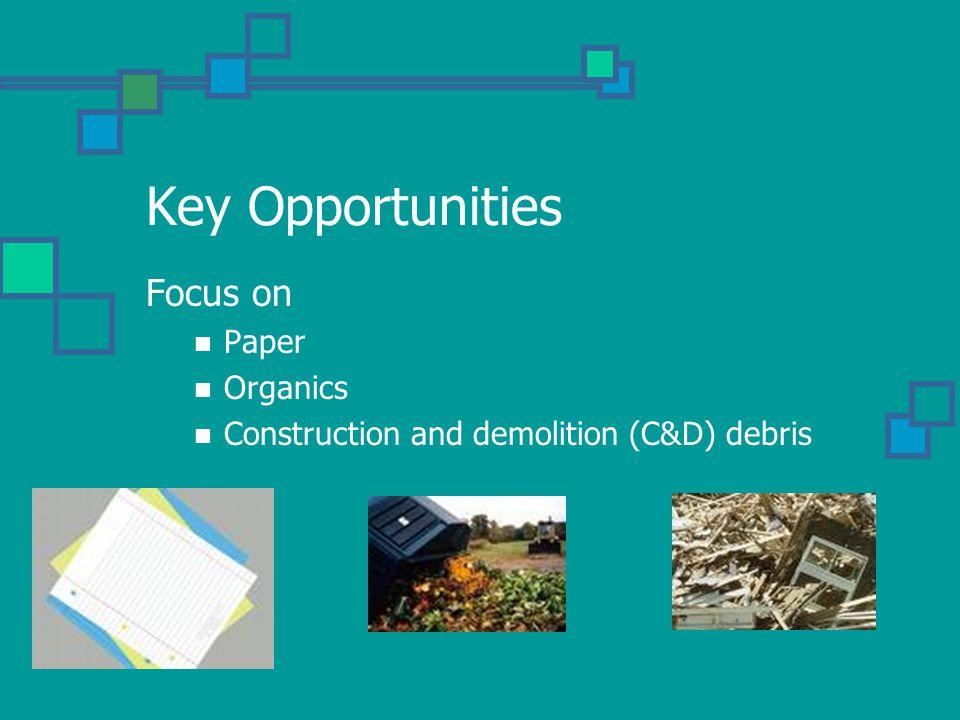 Key Opportunities Focus on Paper Organics Construction and demolition (C&D) debris