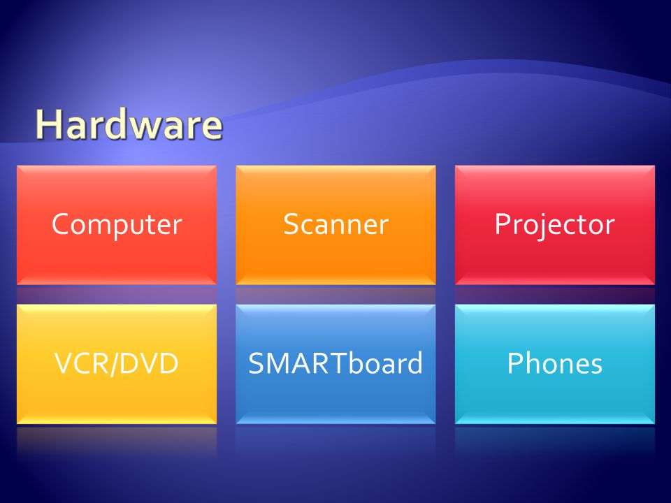ComputerScannerProjector VCR/DVDSMARTboardPhones