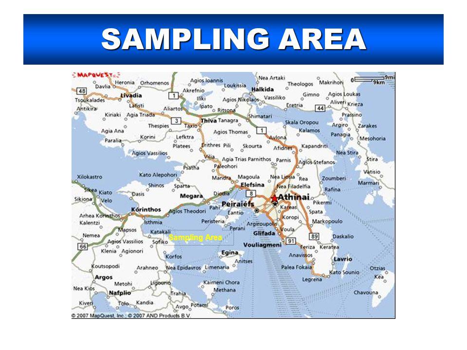 Sampling Point SAMPLING POINTS