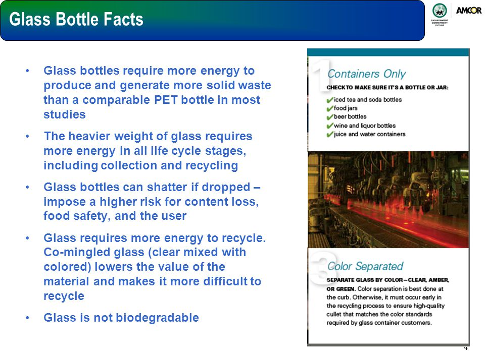 4 Glass Bottle Facts Glass bottles require more energy to produce and generate more solid waste than a comparable PET bottle in most studies The heavi