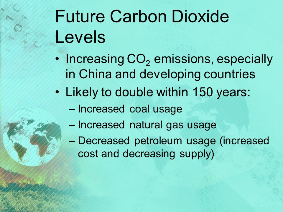 Future Carbon Dioxide Levels Increasing CO 2 emissions, especially in China and developing countries Likely to double within 150 years: –Increased coal usage –Increased natural gas usage –Decreased petroleum usage (increased cost and decreasing supply)