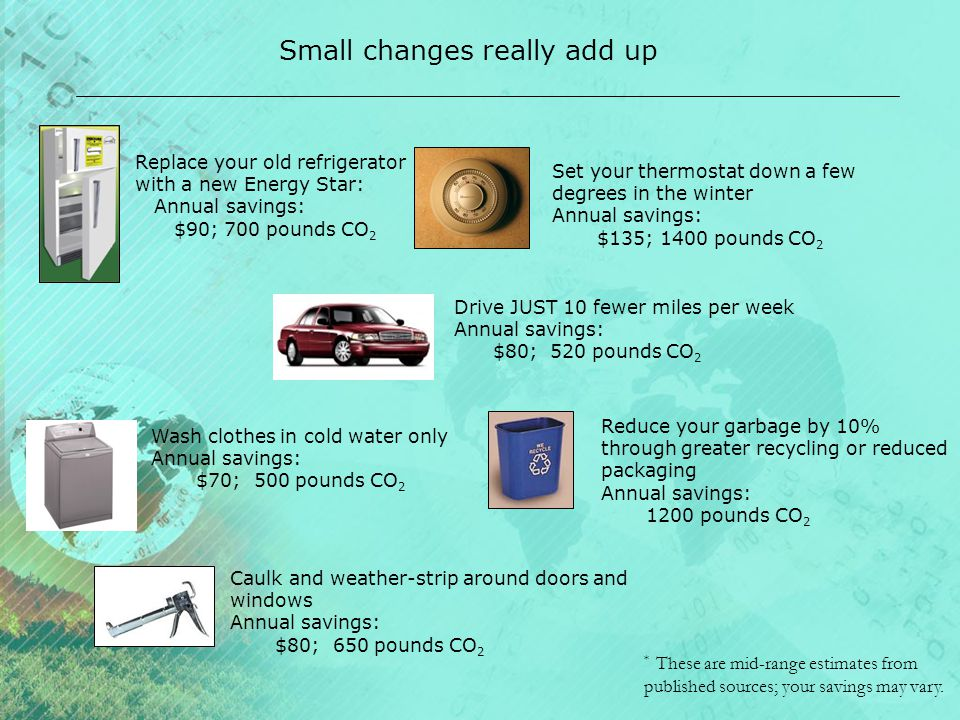Small changes really add up Replace your old refrigerator with a new Energy Star: Annual savings: $90; 700 pounds CO 2 Set your thermostat down a few degrees in the winter Annual savings: $135; 1400 pounds CO 2 Wash clothes in cold water only Annual savings: $70; 500 pounds CO 2 Drive JUST 10 fewer miles per week Annual savings: $80; 520 pounds CO 2 Reduce your garbage by 10% through greater recycling or reduced packaging Annual savings: 1200 pounds CO 2 Caulk and weather-strip around doors and windows Annual savings: $80; 650 pounds CO 2 * These are mid-range estimates from published sources; your savings may vary.