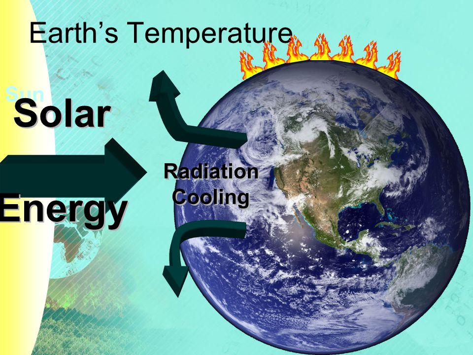 Sun Earth's Temperature Solar Energy Solar Energy Radiation Cooling Radiation Cooling