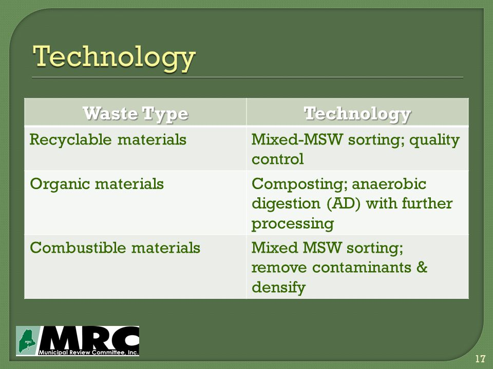 Waste Type Technology Recyclable materialsMixed-MSW sorting; quality control Organic materialsComposting; anaerobic digestion (AD) with further processing Combustible materialsMixed MSW sorting; remove contaminants & densify 17