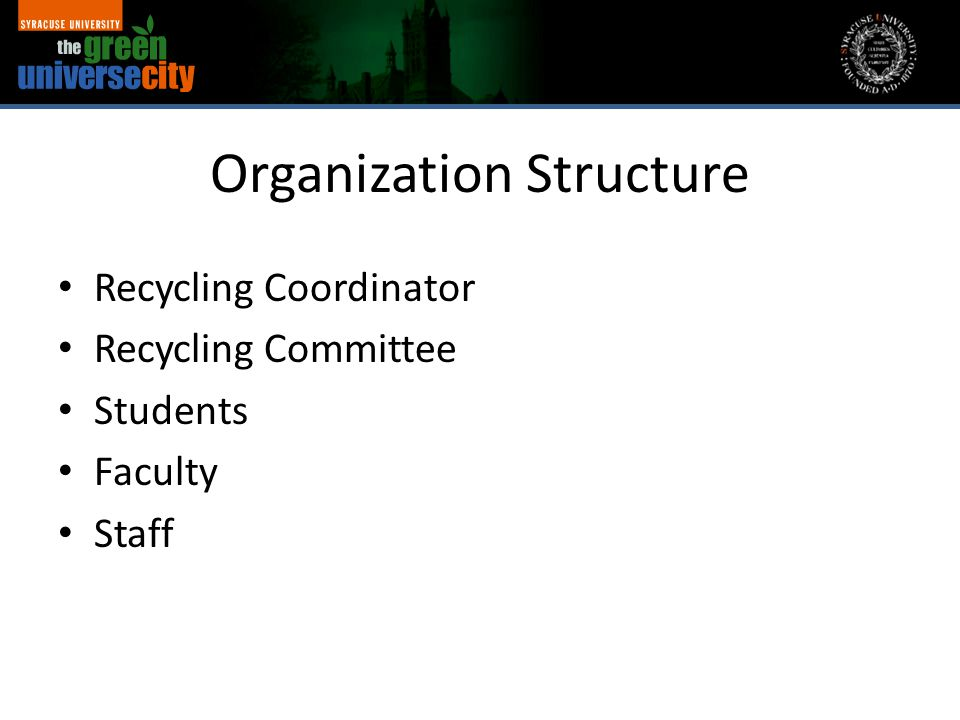 Organization Structure Recycling Coordinator Recycling Committee Students Faculty Staff