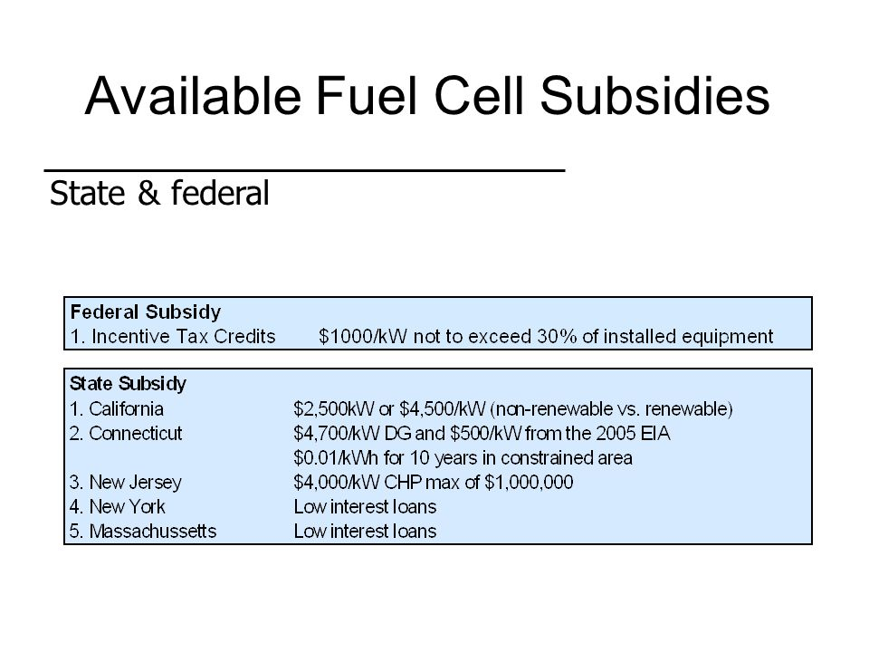 Available Fuel Cell Subsidies State & federal
