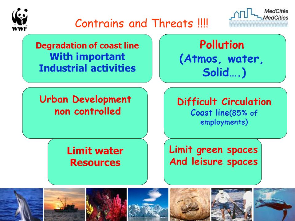 Contrains and Threats !!!! Limit green spaces And leisure spaces Limit water Resources Pollution (Atmos, water, Solid….) Degradation of coast line Wit