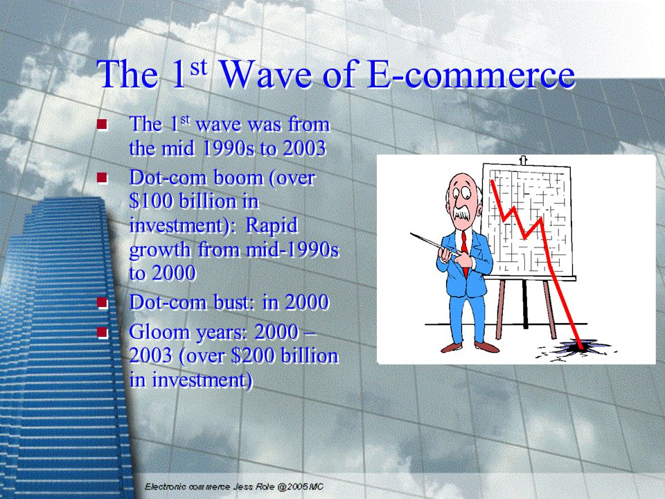 The 1 st Wave of E-commerce The 1 st wave was from the mid 1990s to 2003 Dot-com boom (over $100 billion in investment): Rapid growth from mid-1990s to 2000 Dot-com bust: in 2000 Gloom years: 2000 – 2003 (over $200 billion in investment) The 1 st wave was from the mid 1990s to 2003 Dot-com boom (over $100 billion in investment): Rapid growth from mid-1990s to 2000 Dot-com bust: in 2000 Gloom years: 2000 – 2003 (over $200 billion in investment)