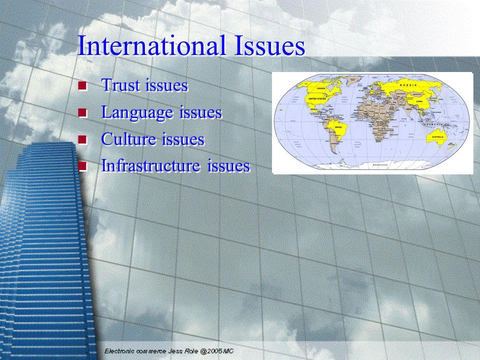 International Issues Trust issues Language issues Culture issues Infrastructure issues Trust issues Language issues Culture issues Infrastructure issu