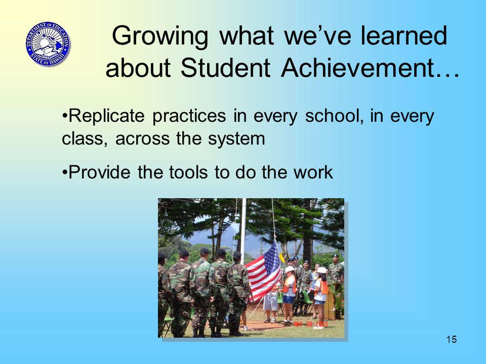 15 Growing what we've learned about Student Achievement… Replicate practices in every school, in every class, across the system Provide the tools to do the work