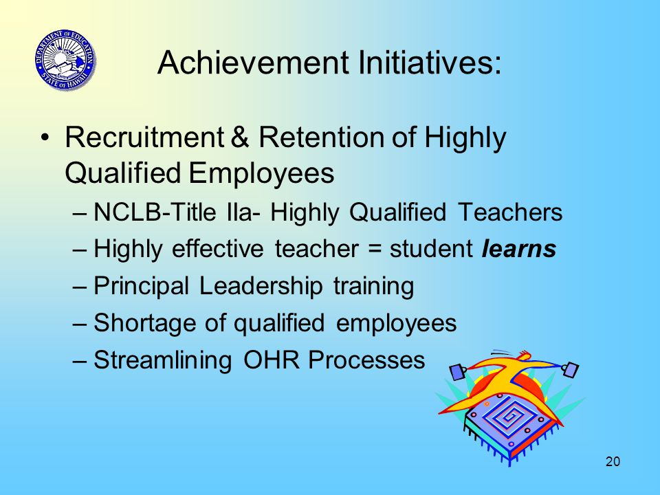 20 Achievement Initiatives: Recruitment & Retention of Highly Qualified Employees –NCLB-Title IIa- Highly Qualified Teachers –Highly effective teacher = student learns –Principal Leadership training –Shortage of qualified employees –Streamlining OHR Processes