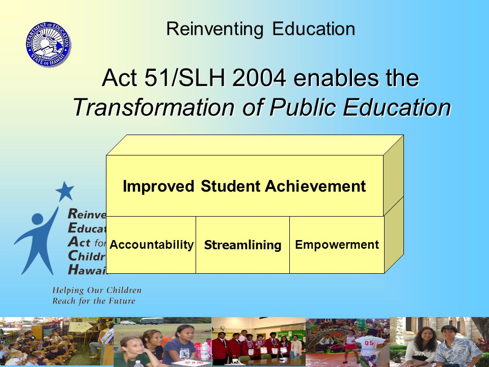 29 Act 51/SLH 2004 enables the Transformation of Public Education Reinventing Education Act 51/SLH 2004 enables the Transformation of Public Education Accountability Streamlining Empowerment Improved Student Achievement