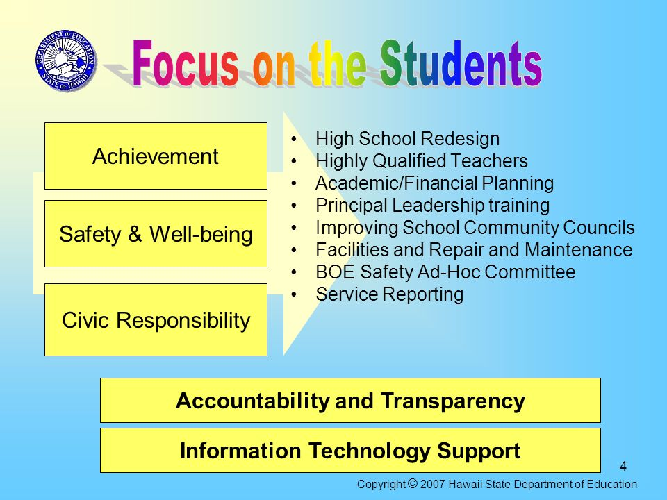 4 Achievement Safety & Well-being Civic Responsibility Accountability and Transparency Information Technology Support High School Redesign Highly Qualified Teachers Academic/Financial Planning Principal Leadership training Improving School Community Councils Facilities and Repair and Maintenance BOE Safety Ad-Hoc Committee Service Reporting Copyright © 2007 Hawaii State Department of Education