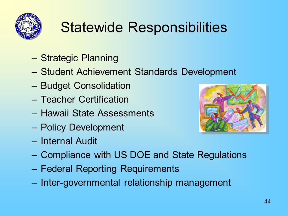 44 Statewide Responsibilities –Strategic Planning –Student Achievement Standards Development –Budget Consolidation –Teacher Certification –Hawaii State Assessments –Policy Development –Internal Audit –Compliance with US DOE and State Regulations –Federal Reporting Requirements –Inter-governmental relationship management