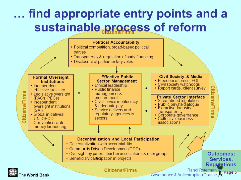 The World Bank Page 6 Randi Ryterman Governance & Anticorruption Course Choosing Entry Points sustainability Essential for sustainability Foundation performance of good performance Leadership & Coalitions Meritocracy Ownership Align engagement in GAC with priorities development priorities