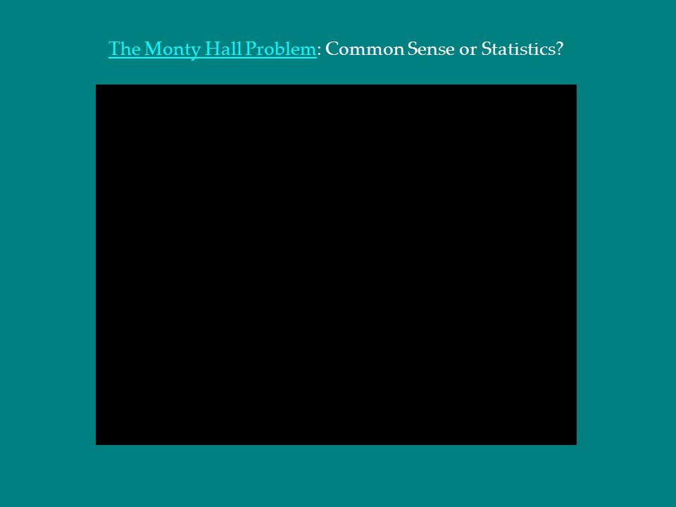 The Monty Hall ProblemThe Monty Hall Problem: Common Sense or Statistics?