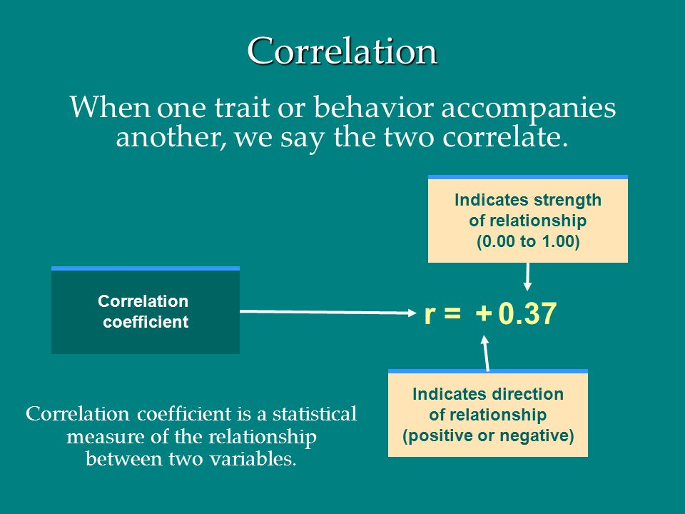 Correlation When one trait or behavior accompanies another, we say the two correlate. Correlation coefficient Indicates direction of relationship (pos