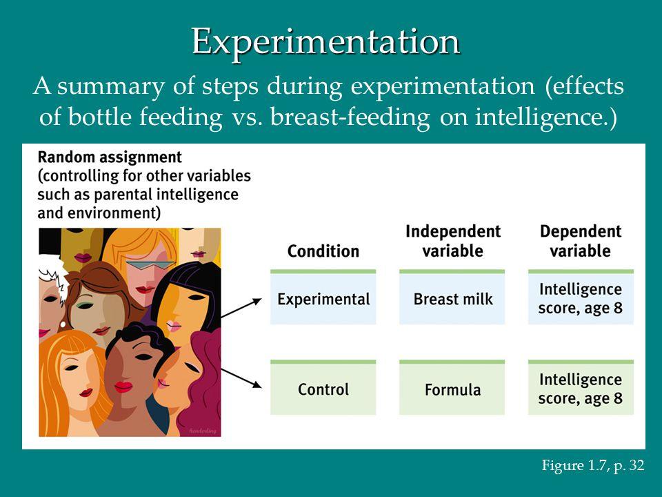 Experimentation A summary of steps during experimentation (effects of bottle feeding vs. breast-feeding on intelligence.) Figure 1.7, p. 32