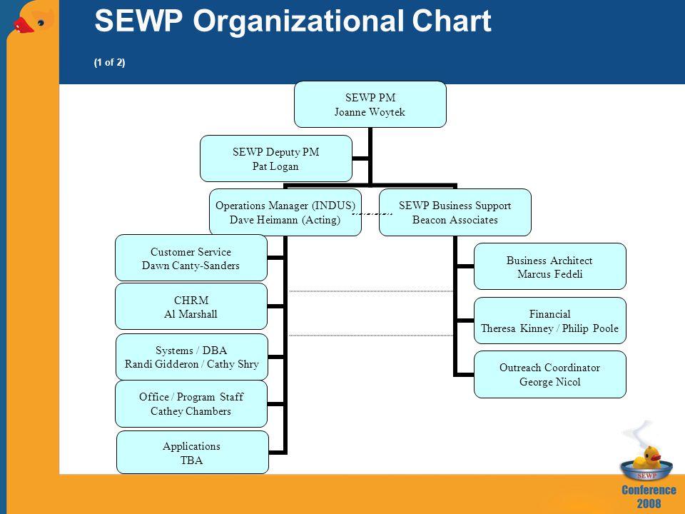 SEWP Organizational Chart (1 of 2)