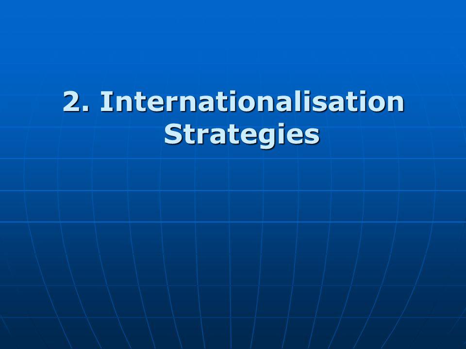 2. Internationalisation Strategies