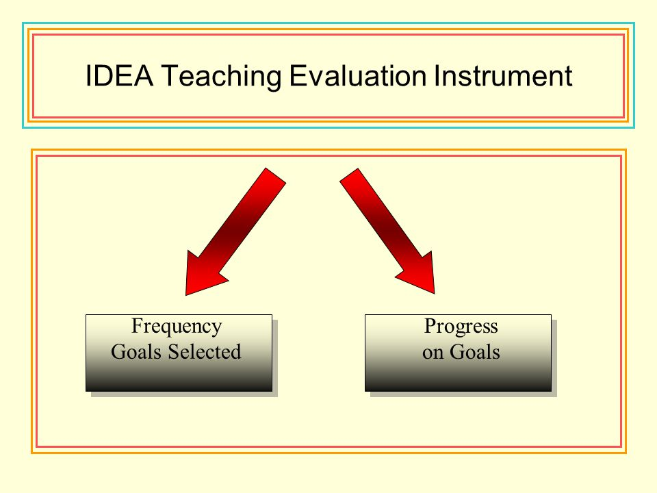 IDEA Teaching Evaluation Instrument Frequency Goals Selected Progress on Goals