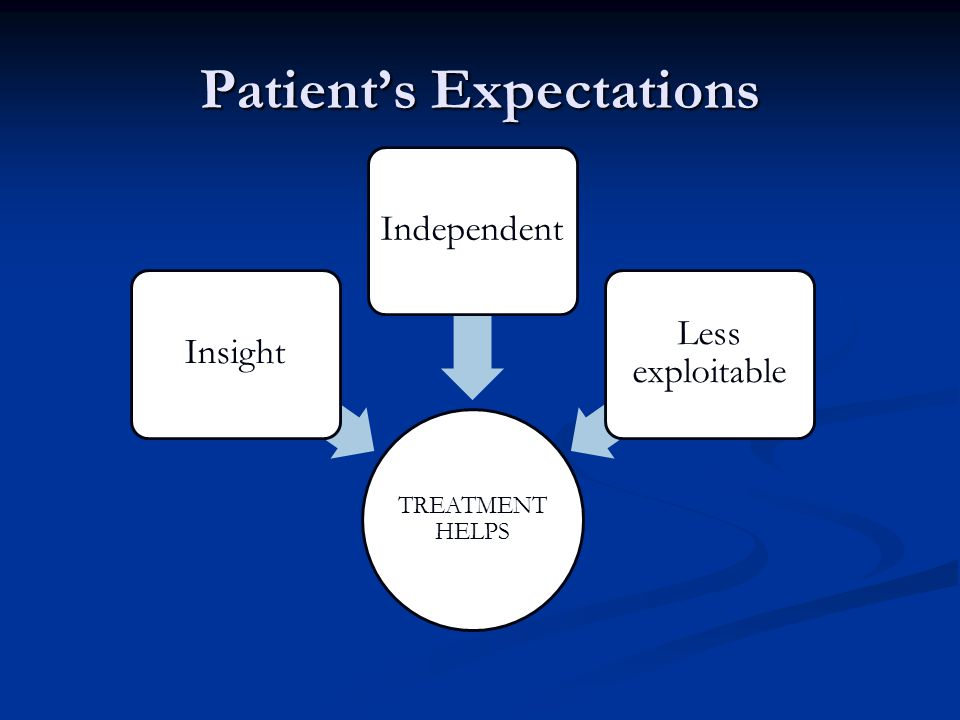 Patient's Expectations TREATMENT HELPS Insight Independen t Less exploitable