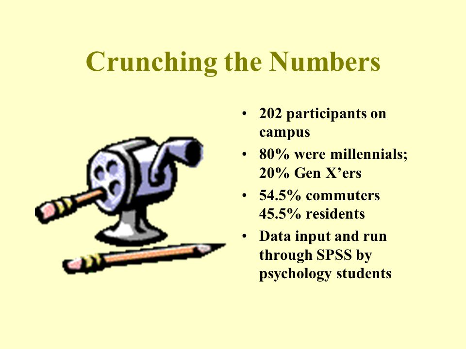Crunching the Numbers 202 participants on campus 80% were millennials; 20% Gen X'ers 54.5% commuters 45.5% residents Data input and run through SPSS by psychology students