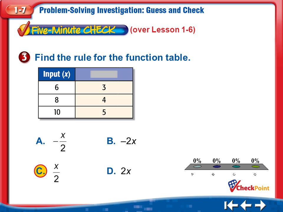1.A 2.B 3.C 4.D Five Minute Check 3 Find the rule for the function table.