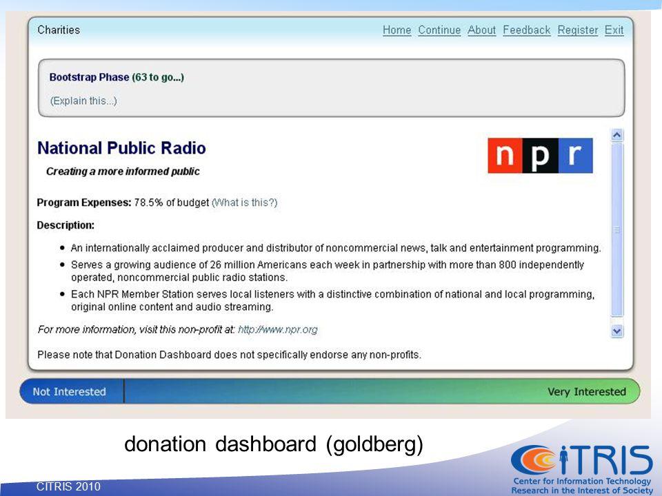 15 CITRIS 2010 donation dashboard (goldberg)