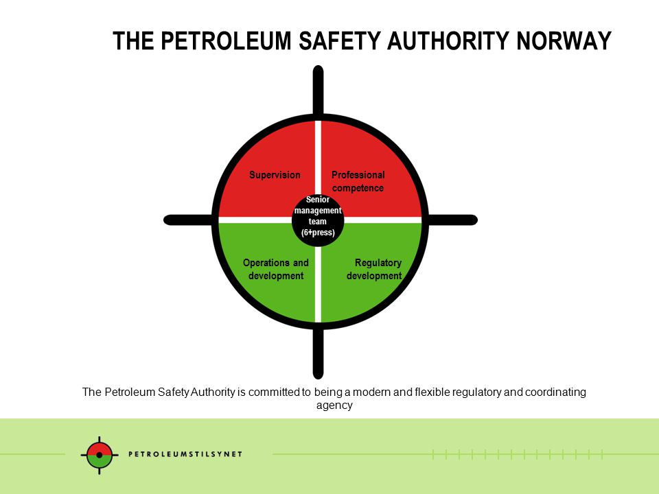 The senior management team is responsible for ensuring that the Petroleum Safety Authority Norway discharges the duties specified in the Crown Prince Regent's decree, letter of allocation and the agency's overall objectives.