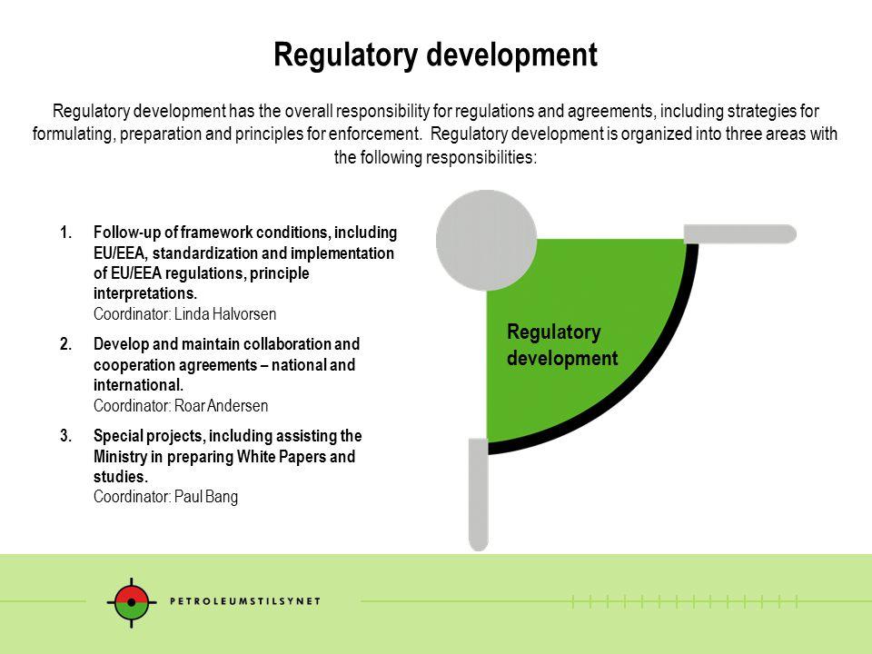 Regulatory development 1.Follow-up of framework conditions, including EU/EEA, standardization and implementation of EU/EEA regulations, principle interpretations.