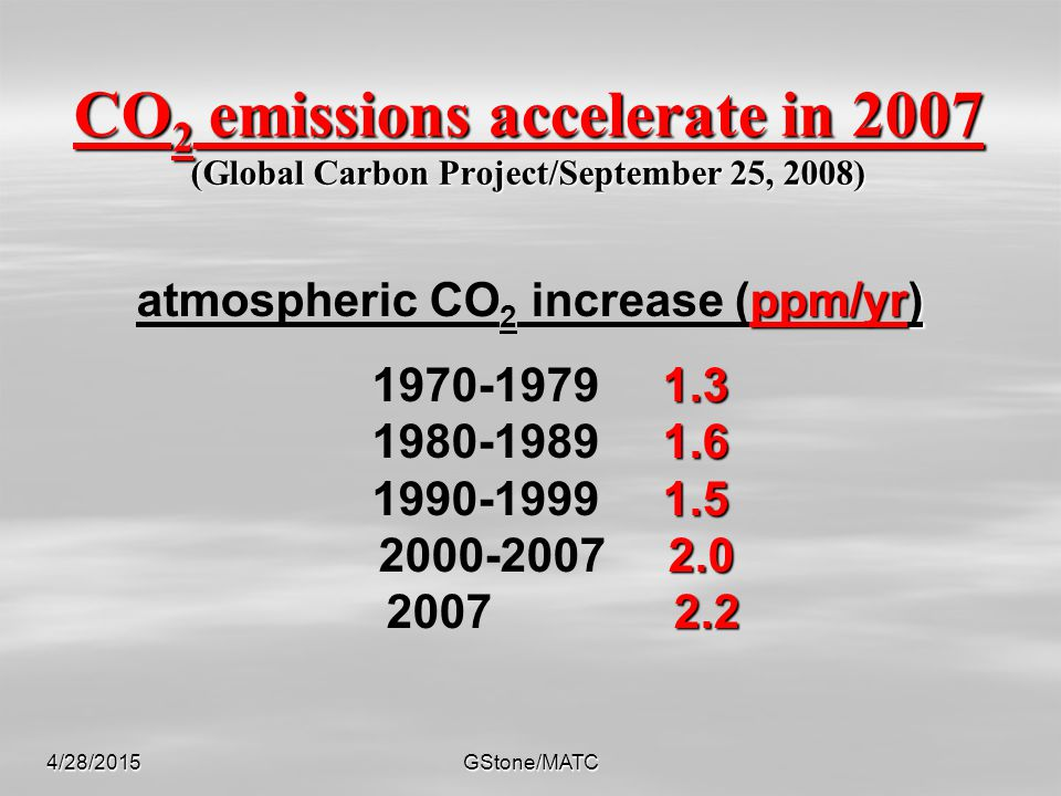 4/28/2015GStone/MATC CO 2 emissions accelerate in 2007 (Global Carbon Project/September 25, 2008) ppm/yr) atmospheric CO 2 increase (ppm/yr) 1.3 1.6 1.5 2.0 2.2 1970-1979 1.3 1980-1989 1.6 1990-1999 1.5 2000-2007 2.0 2007 2.2