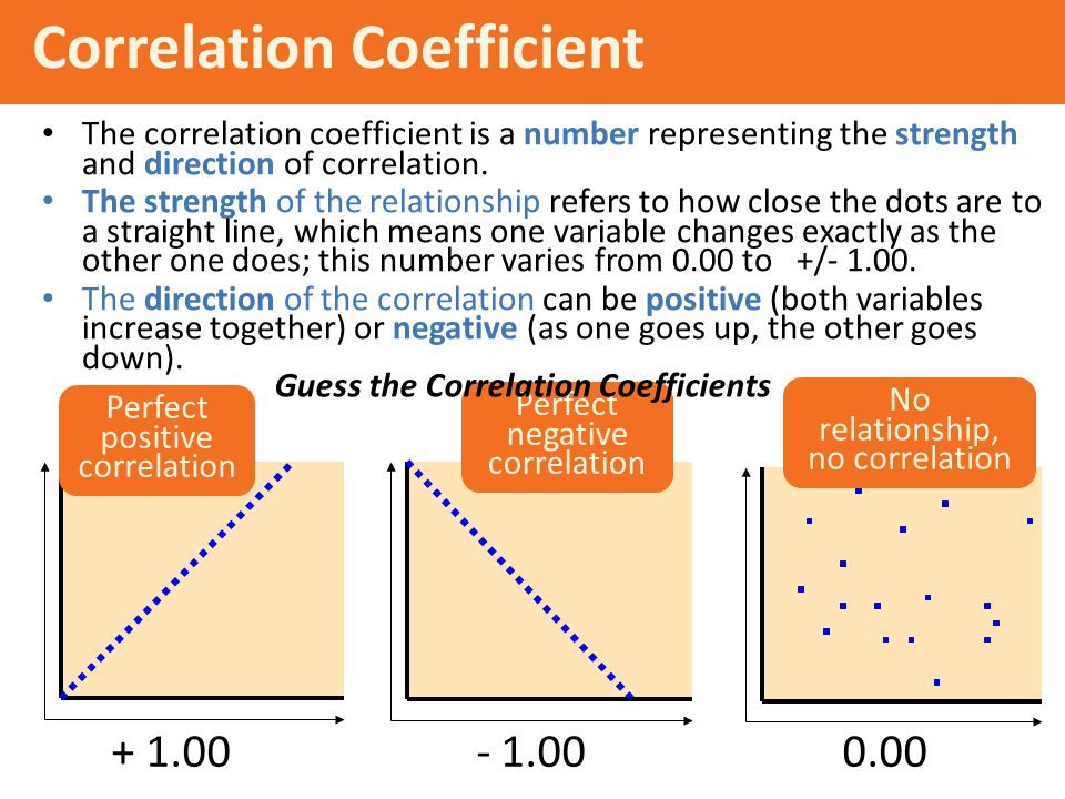 Correlation Coefficient The correlation coefficient is a number representing the strength and direction of correlation.