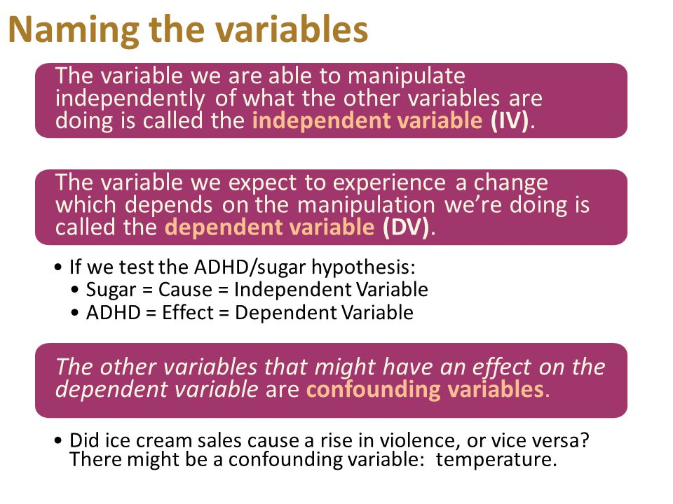 The variable we are able to manipulate independently of what the other variables are doing is called the independent variable (IV).